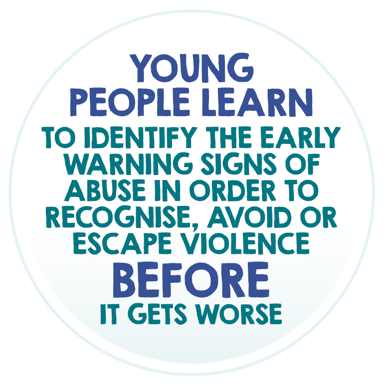 Young people learn to identify the early warning signs of abuse in order to recognise, avoid or escape violence before it gets worse.